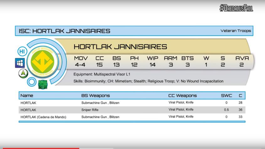 Infinity - Haqqislam - Hortlak Jannisaires Profile - arachNET.de