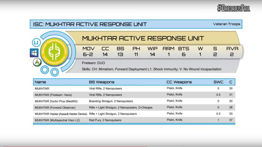Infinity - Haqqislam - Mukhtar Active Response Unit Profile - arachNET.de
