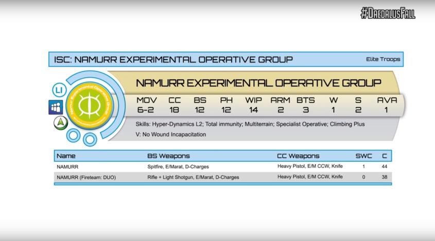 Infinity - Haqqislam - Namurr Experimental Operative Group Profile - arachNET.de