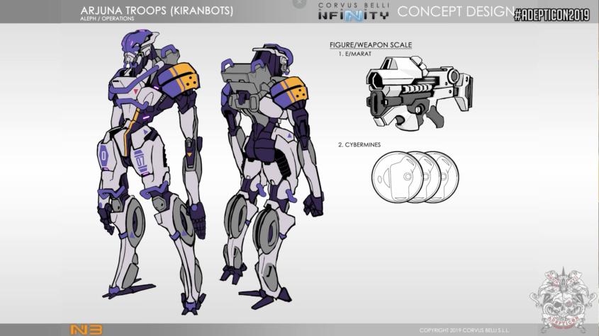 Infinity - Aleph - Kiranbots - arachNET.de